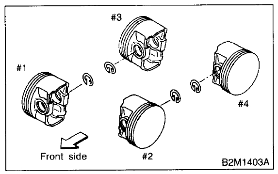 cylinder numbering